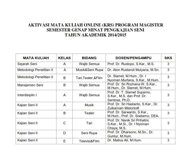 AKTIVASI MATA KULIAH ONLINE S2 2014-2015_001