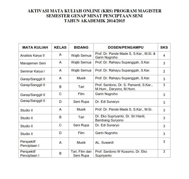 AKTIVASI MATA KULIAH ONLINE S2 2014-2015_002