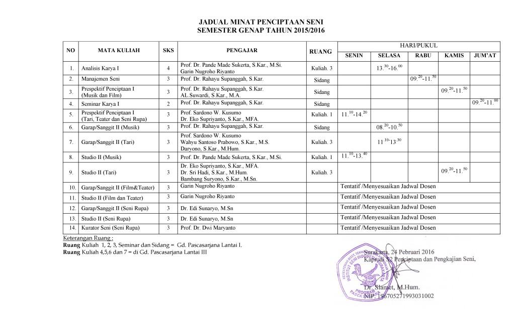 REVISI JADWAL PISAH PERKULIAHAN SEMESTER PENCIPTAAN SENI GENAP 2015-2016